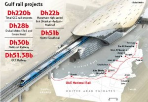 Dubai Metro seems to be a precursor to GCC-wide railway developments. The long-awaited Gulf network is expected to start in 2010 or 2011. Image Credit: Gulf News